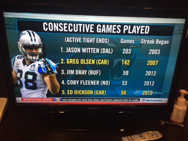 TV showing consecutive games played by player